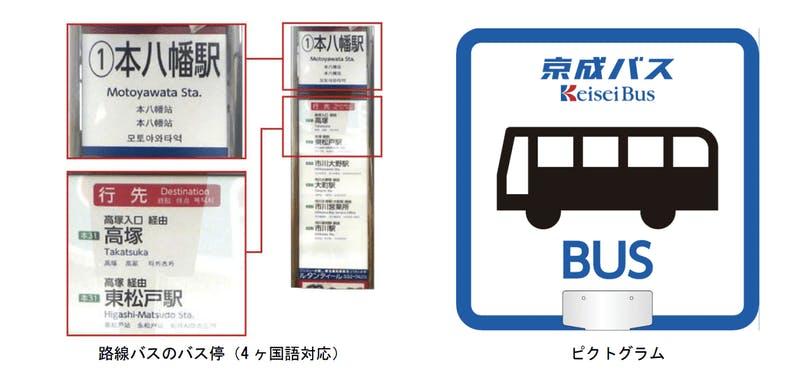ヤマハ×横浜市交通局、バスのガイド音声を多言語に翻訳表示する実証実験を開始