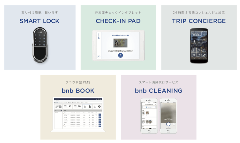 IoTを活用し無人での宿泊施設運営をサポートする「bnb kit」