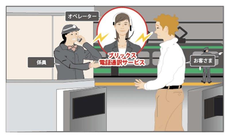 JR東⽇本グループ:タブレット端末の導入で多⾔語案内体制の強化