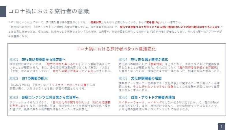 コロナ禍における旅行者の6つの意識変化:関西観光本部