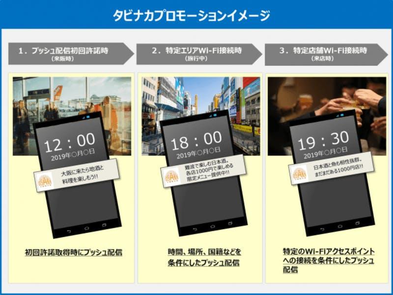 「KANPAI Osaka」+「Osaka Free Wi-Fi」