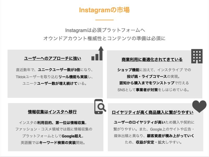 Instagramの市場
