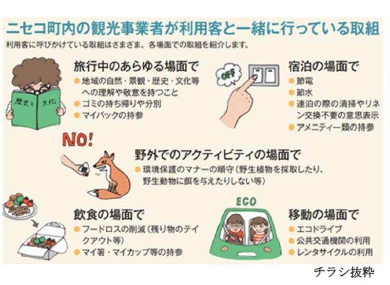 北海道ニセコ町「持続可能な観光」への取組を住民に伝えるリーフレット:令和3年版観光白書