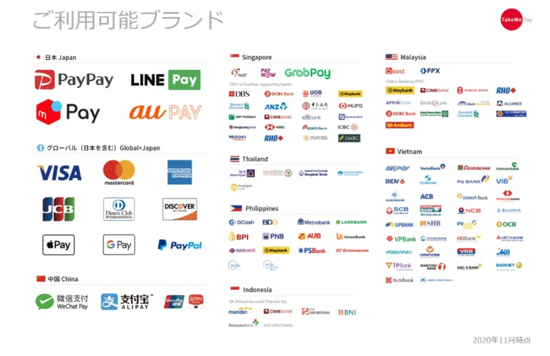 TakeMe Pay利用可能ブランド:SQUEEZE株式会社プレスリリース