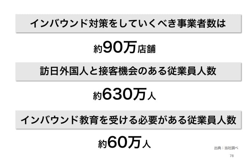 訪日ラボ田熊のセミナー資料より抜粋2