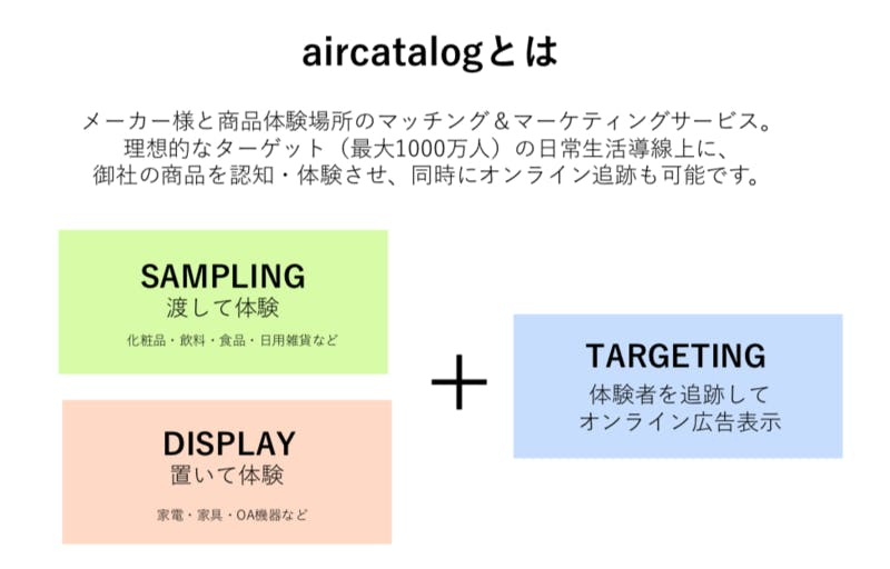 aircatalogのイメージ図