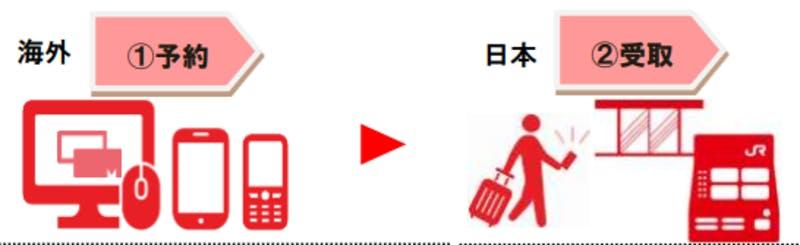 JR-KYUSHU Train Reservation