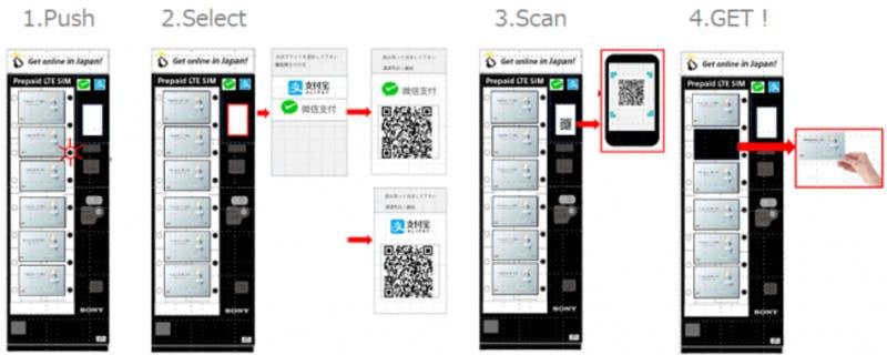 「Prepaid LTE SIM」自動販売機のQRコード決済機能