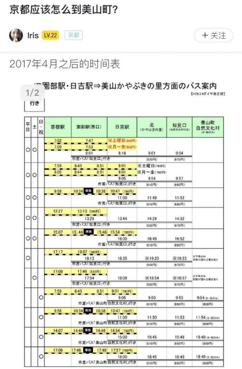 ▲[京都から美山町までのアクセスでバス時刻を投稿している記事]:http://www.mafengwo.cn/より引用