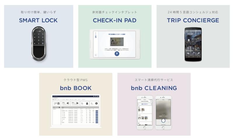 無人で宿泊施設を運営できるbnb kit