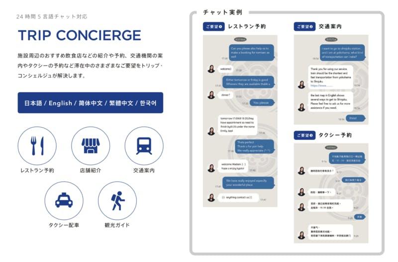 bnb kitに含まれているサービス3.24 時間 5 言語チャット対応のTRIP CONCIERGE