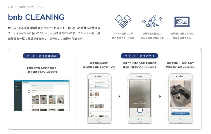 bnb kitに含まれているサービス5.スマート清掃代行サービスbnb CLEANING
