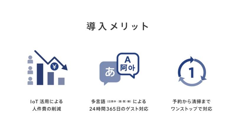 IoTを活用し宿泊施設運営の効率化を図る「bnb kit」の導入メリット