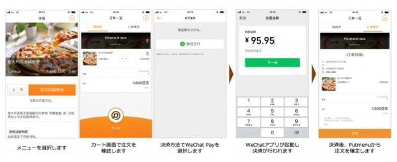「Putmenu」×「WeChat Pay」