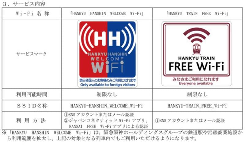HANKYU HANSHIN WELCOME Wi-Fi