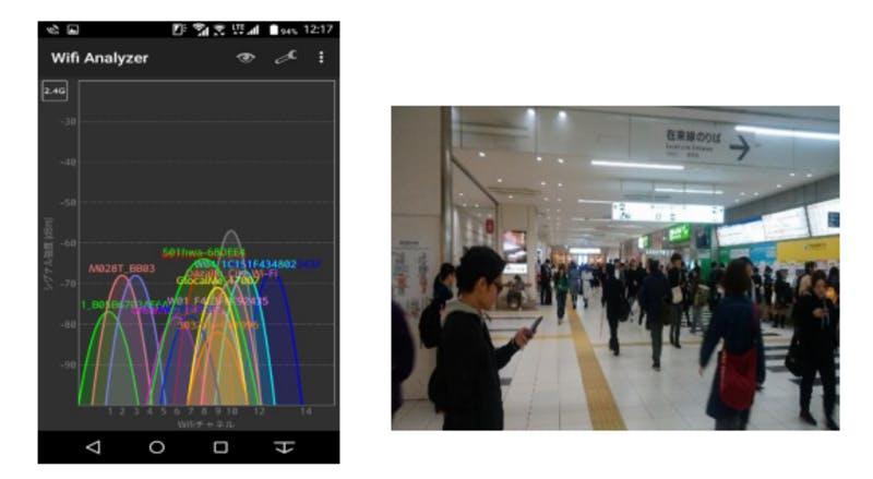 インターネット通信環境・Wi-Fi電波実態調査