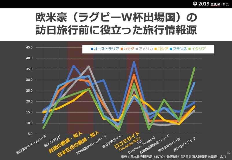 訪日ラボ田熊セミナー資料より抜粋