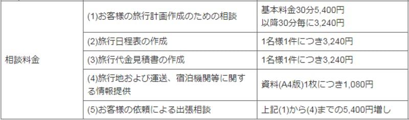 海外旅行の相談料金(JTBグループ公式サイトより)