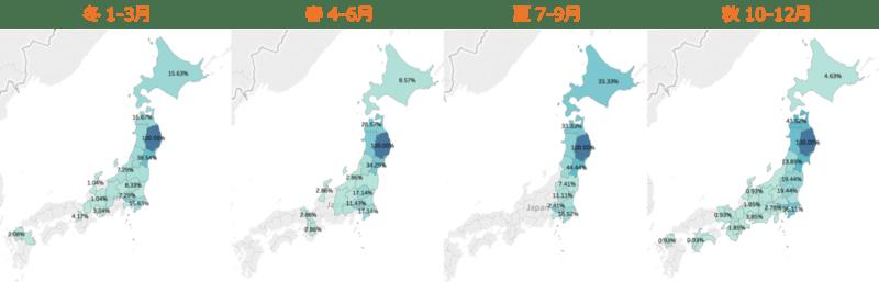 岩手県八幡平市のデータ分析