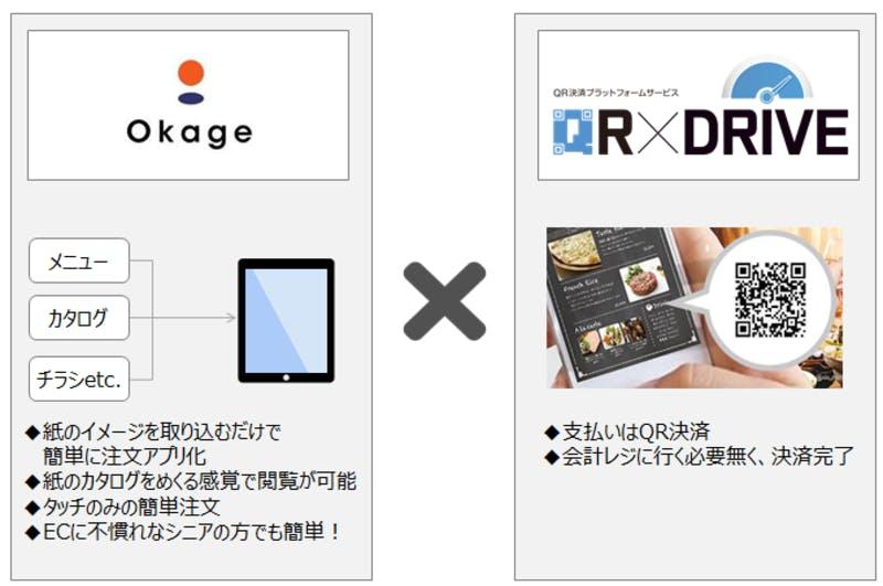 「Okage」×「QR×DRIVE」