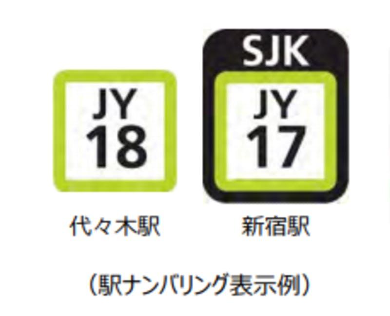 ▲JR東日本によるスリーレターコードの例(右):東日本旅客鉄道株式会社資料より