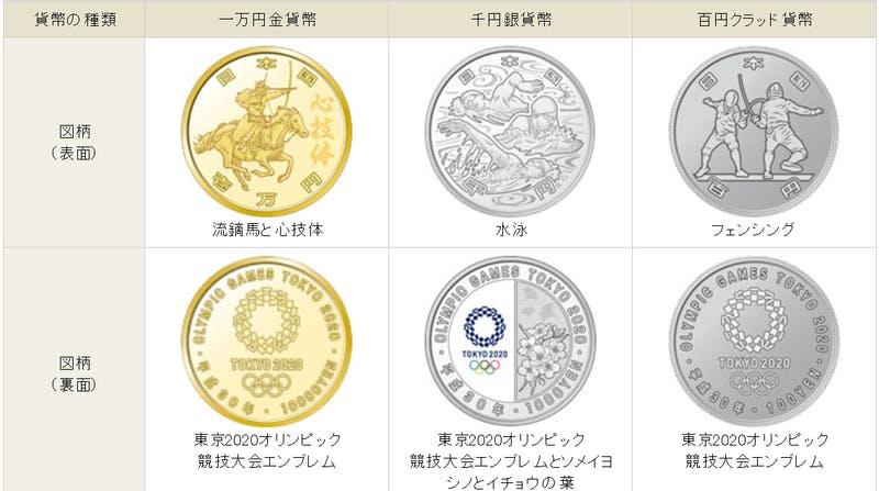 ▲東京2020オリンピック競技大会記念貨幣 第一次発行分:造幣局HP