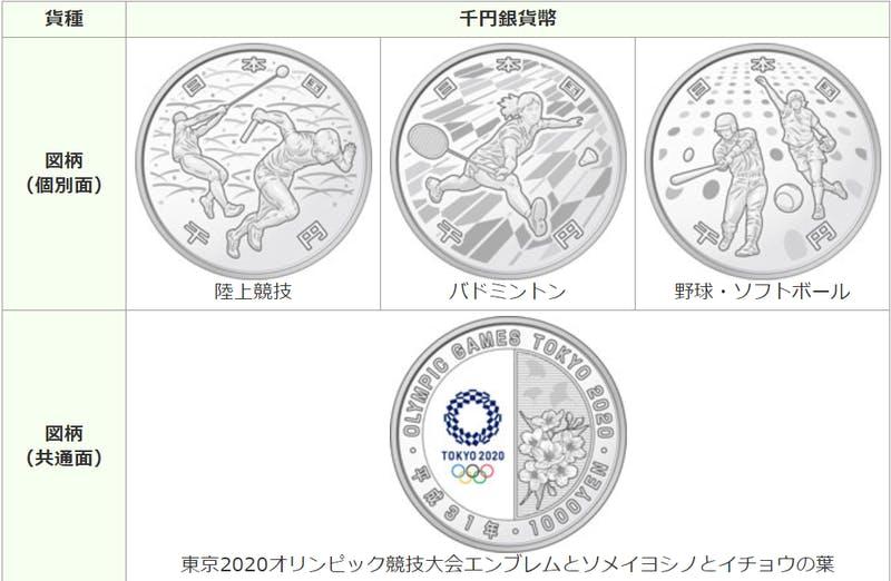 ▲東京2020オリンピック競技大会記念貨幣 第二次発行分 千円貨幣:造幣局HP