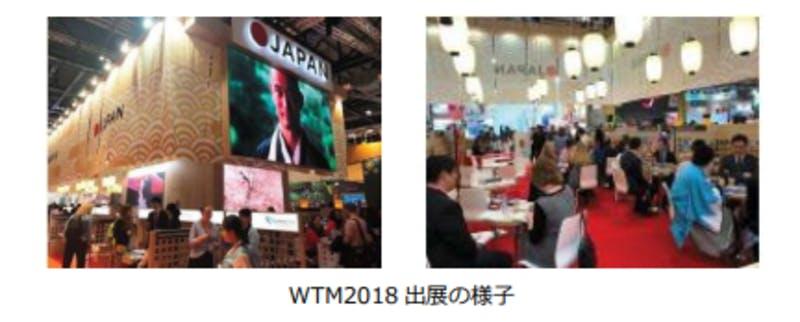「World Travel Market(WTM)2019」
