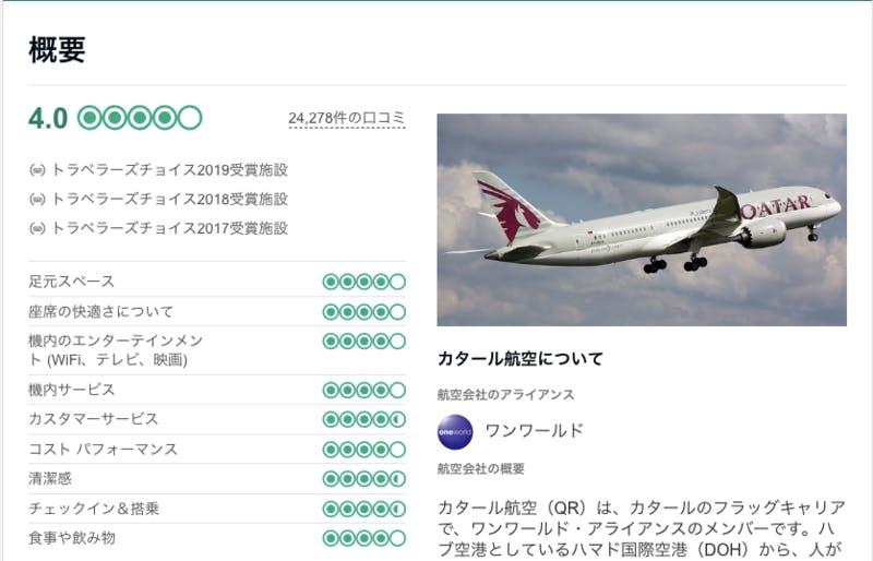 航空会社についてのいくつかの評価項目とその評価結果