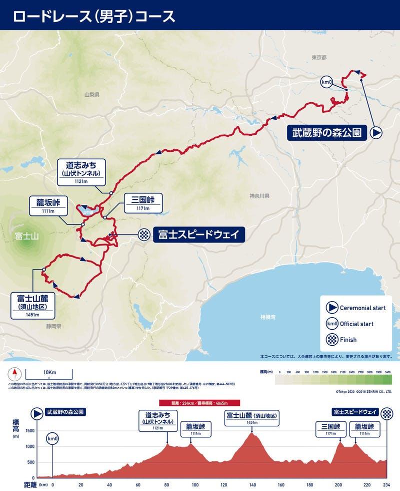 ▲男子ロードレースのマップと高低図(c)Tokyo 2020:シクロワイアード