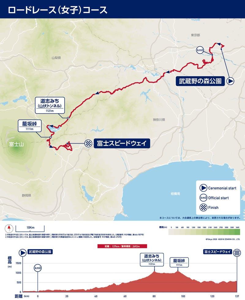 ▲女子ロードレースのマップと高低図 (c)Tokyo 2020:シクロワイアード