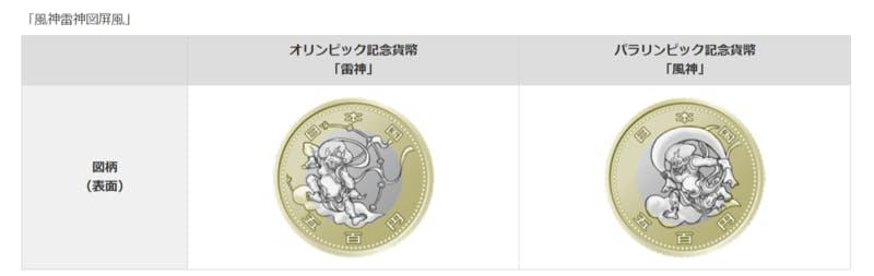 ▲[オリンピック・パラリンピック記念貨貨幣]出典:財務省公式サイト