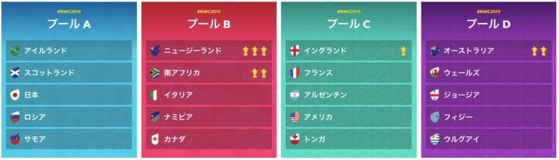 ▲[ラグビーワールドカップ対戦表]:ラグビーワールドカップ2019公式HPより引用