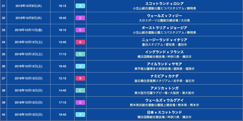 ▲[日程と会場(10月9日〜13日)]: J World Travel公式HPより引用