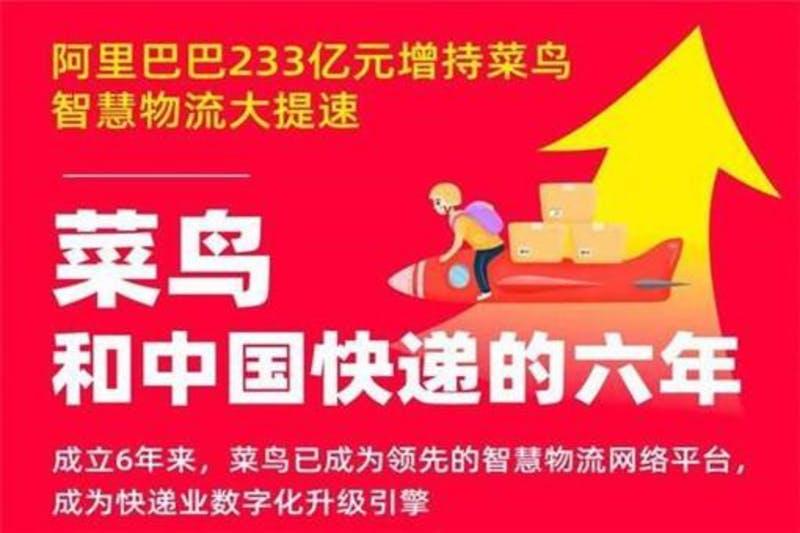 ▲[物流業界のリーディングカンパニーとしてのCAINIAOへの巨額投資を伝える]:中关村在线2019年11月9日