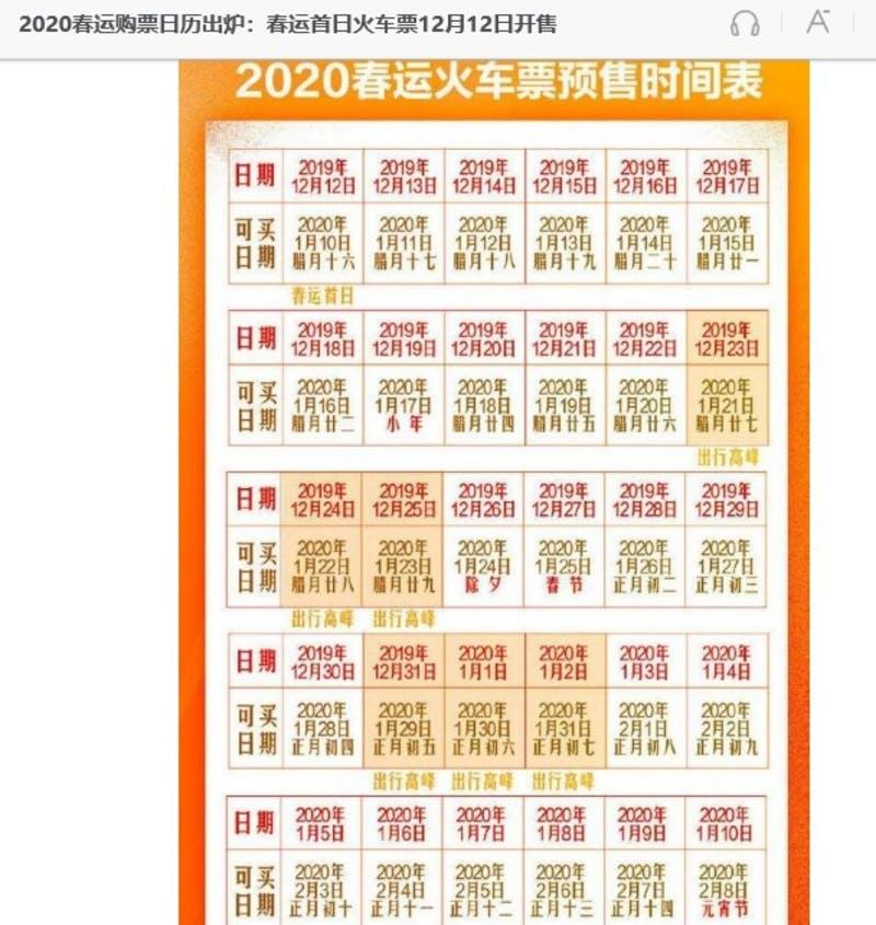 ▲[特別運行列車(春運)の運行日程とチケットの販売開始日]:新浪科技 2019年12月4日