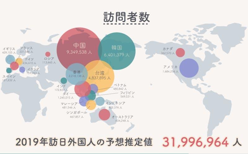▲[訪日外国人インフォグラフィック | 訪問者数]:訪日ラボ編集部