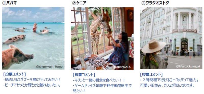 訪日外国人に行って欲しい!タビジョが選ぶ日本のおすすめスポット