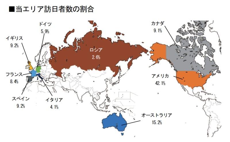 ▲[欧米豪訪日客数]:インバウンド調査報告書2020
