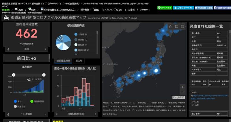 ▲[都道府県別新型コロナウイルス感染者数マップ]:ジャッグジャパン株式会社
