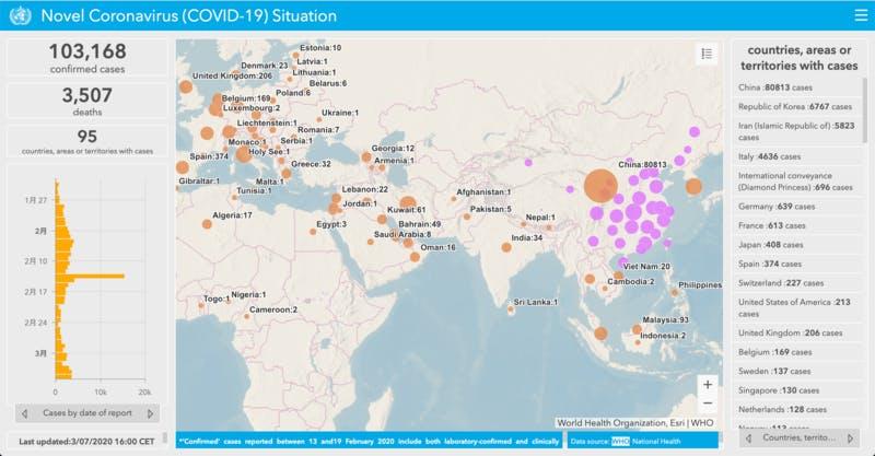 ▲[Novel Coronavirus(COVID-19)Situation(新型コロナウイルスの感染状況マップ)]:WHO(世界保健機関)