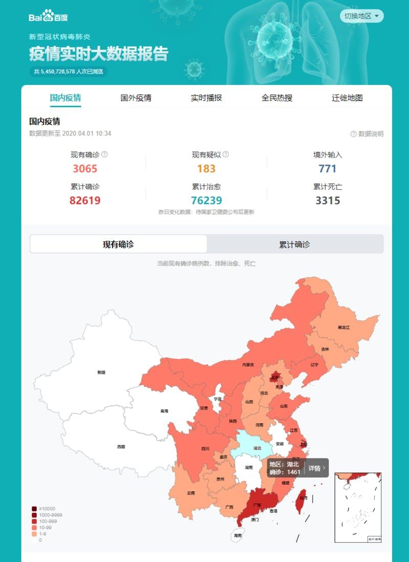 ▲百度の「新型コロナウイルス、リアルタイムビッグデータレポート」
