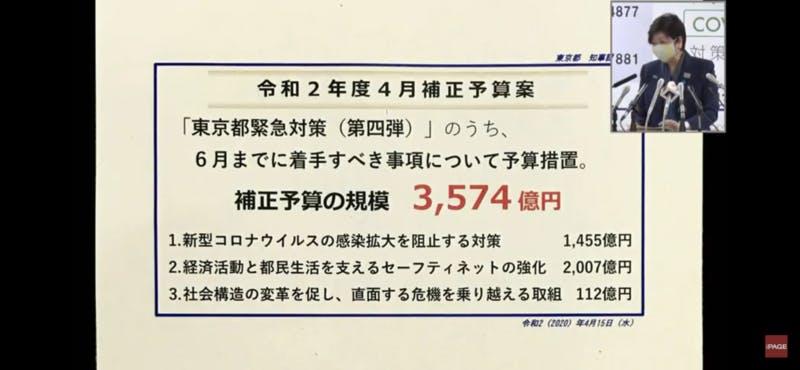 ▲YouTube:東京都の小池知事が臨時会見 休業支援など補正予算案を発表(2020年4月15日)より