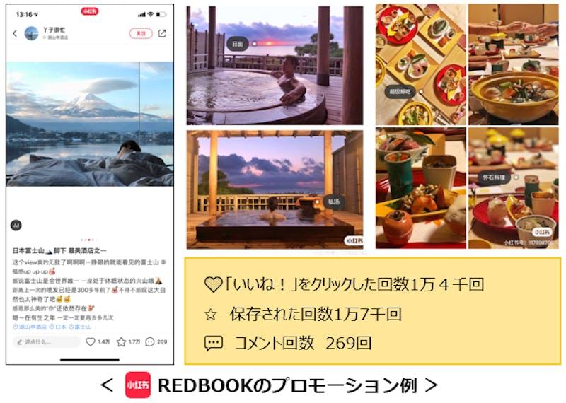 ▲中国マーケットへのプロモーション(1)