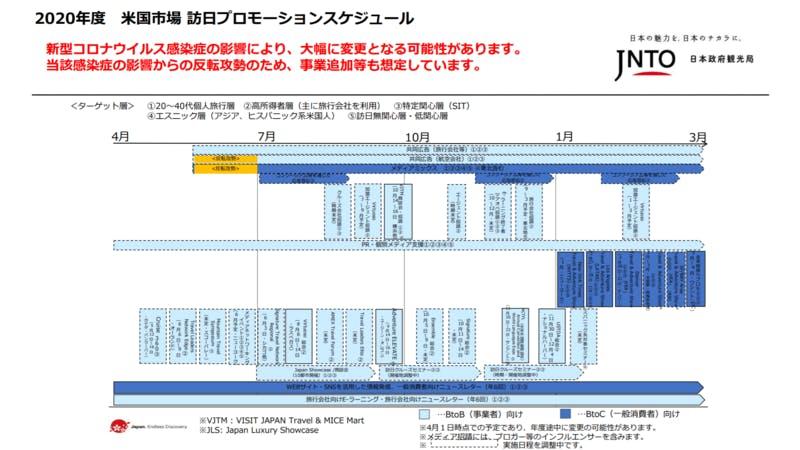 ▲[米国市場 訪日プロモーションスケジュール]:JNTO(日本政府観光局)