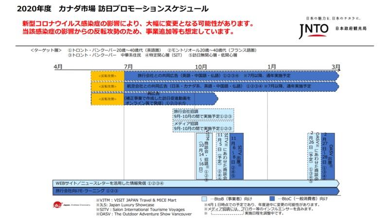 ▲[カナダ市場 訪日プロモーションスケジュール]:JNTO(日本政府観光局)