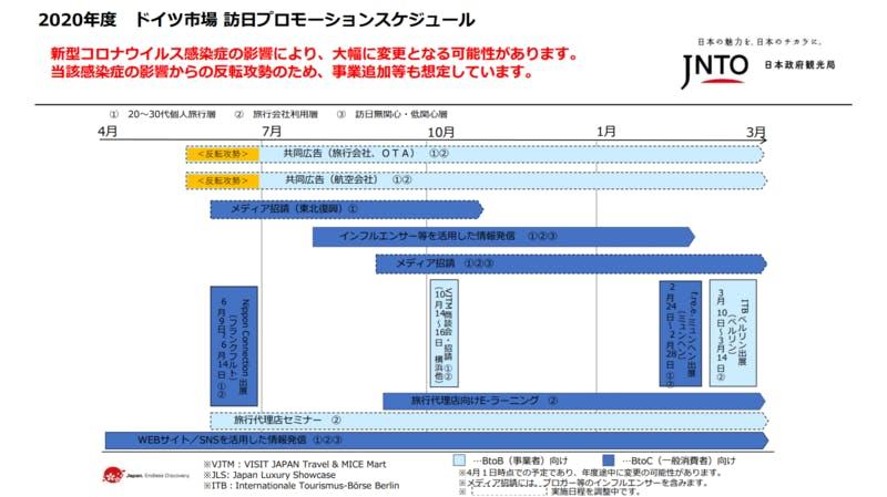 ▲[ドイツ市場 訪日プロモーションスケジュール]:JNTO(日本政府観光局)