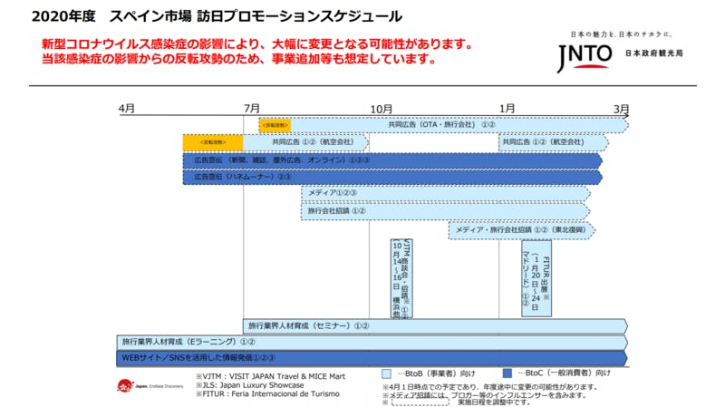 ▲[スペイン市場 訪日プロモーションスケジュール]:JNTO(日本政府観光局)