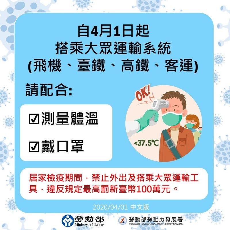 ▲[公共交通機関でのマスク着用と検温を求める掲示]:労働部