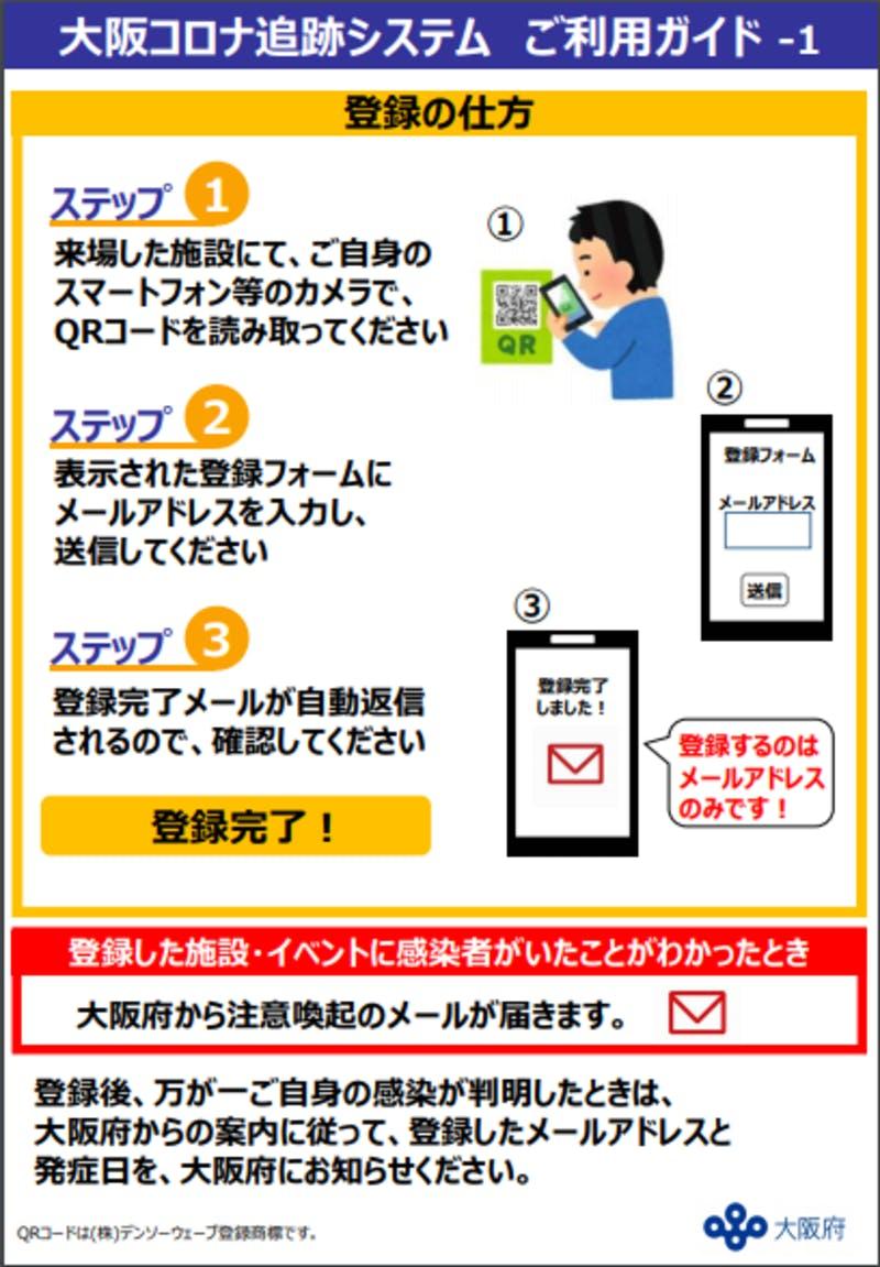 大阪のコロナ追跡システムの使い方